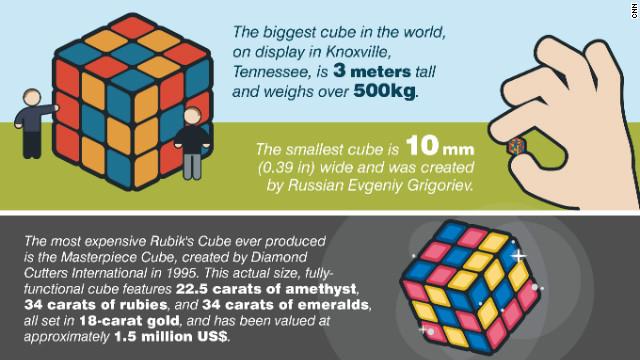 [تصویر: 121009052314-rubiks-cube-size-horizontal-gallery.jpg]
